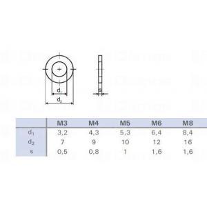 Alátét M8 DIN 125 ZNB