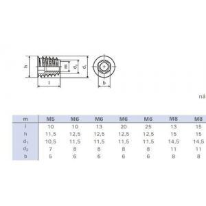 Anyacsavar galléros M8 x15mm, acél + ZB