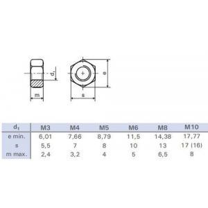 Anyacsavar pontos M8 Bzn