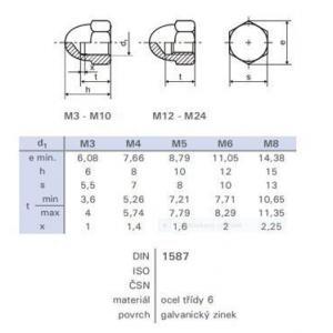 Anyacsavarmagas zárt M8 DIN 1587 ZNB