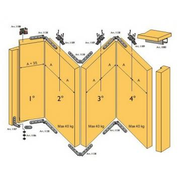 Beltéri ajtóvasalat szett harmonika ajtóhoz 4 ajtóra 40kg/szárny DT312 Terno bútoripari kellék magas minőségben (1db)
